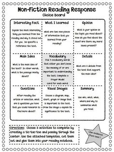 Ways students can respond in writing to non-fiction text they've read... I like this!