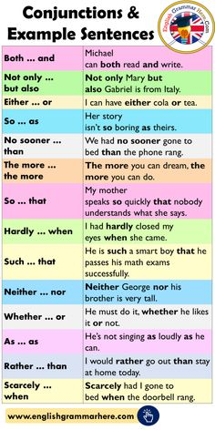 Conjunctions List and Example Sentences – English Grammar Here – English Lessons Essay Writing Skills, English Writing Skills, Writing Words, English Lessons, French Lessons, Spanish Lessons, English Learning Spoken, Teaching English Grammar, English Language Learning