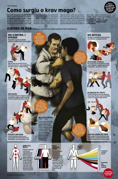 If you are interested in Krav Maga but not sure whether to get a professional training in it, these answers to Frequently Asked Questions about this self defense system would help you make up your mind. Krav Maga as a clos Jiu Jitsu, Karate, Aikido, Israeli Krav Maga, Learn Krav Maga, Hand To Hand Combat, Wing Chun, Mixed Martial Arts, Tai Chi