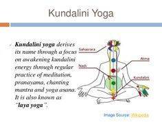 Image result for types of yoga