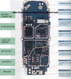 Mobile Phone Repairing PDF Book Free Tutorial & Guide | Mobile Phone Repairing | Mobile phone