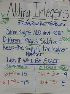 Adding Integer Song