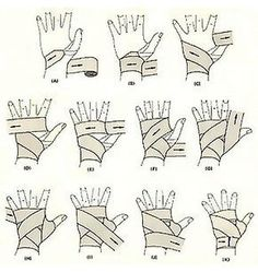 How to Wrap Your Hands for Kickboxing at TS MMA in Paramus, near River Edge, Ridgewood, Oradell & Maywood Art Reference Poses, Drawing Reference, Kickboxing Workout, Kickboxing Women, Kickboxing Gloves, Martial Arts Techniques, Boxing Techniques, Useful Life Hacks, Art Drawings Sketches