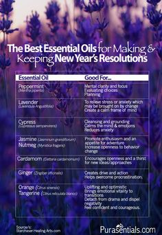♥♥Psst! Pinterest users now get 15% Off Peppermint Oil (Amazon Coupon: XEVJH34Z) ♥♥ The Best Essential Oils for making (and keeping!) New Year's Resolutions! www.purasentials.com