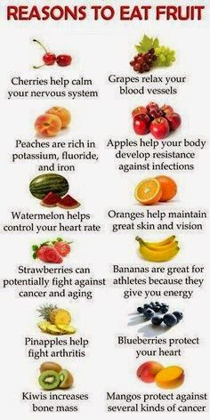 Food and Health 12 Healthy Reasons to Eat Fruit to Prevent and Heal Chronic Disease! [Infographic]