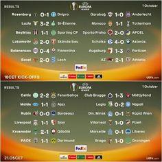 Resultados de la UEFA Europa League: