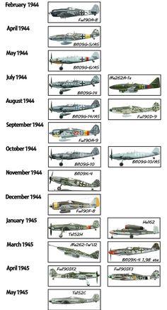 Stuka — mavitpzv: History fighter aircraft of the...