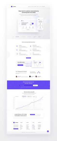Website Design Strategies To Help You Succeed In Your Business Venture Minimal Web Design, News Web Design, Mobile Web Design, Dashboard Design, App Ui Design, Design Design, Website Layout, Web Layout, Ui Kit
