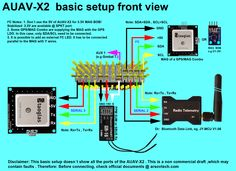 AUAV -X2 miniHawk, a great PIXHAWK replacement @ NAZA size ? - RC Groups