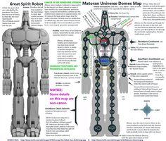 matoran_universe_domes_map_by_bonesiii-d75zwi4.jpg (970×824)