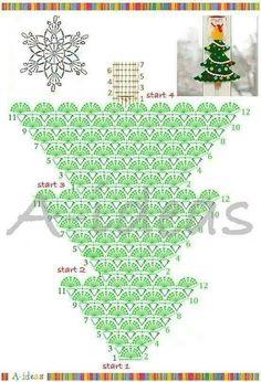 Crochet chart for a christmas tree Crochet Christmas Decorations, Christmas Tree Pattern, Christmas Crochet Patterns, Crochet Christmas Ornaments, Holiday Crochet, Xmas Tree, Crochet Diagram, Crochet Chart, Crochet Motif