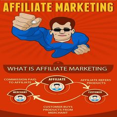 How does affiliate marketing work- Learn more :-   An Internet based activity where an affiliate (an individual or a third party agency or group of people) gets paid in return of directing customers or referring sales to a specific business enterprise  bit.ly/affiliate-marketing-works  #Affiliatemarketing #SocialMediaMarketing #Glitzymedia