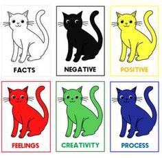 de Bono's 'Thinking Hats,' turned Thinking CATS!