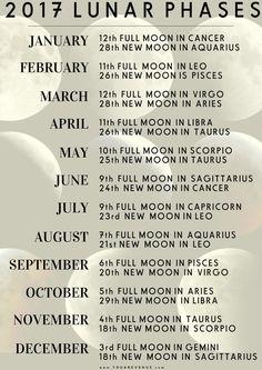 2017+moons.jpg (1000×1414)