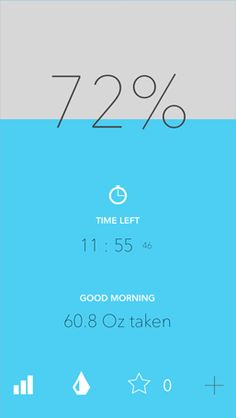 Water Daily - Daily Water Intake Tracker  http://squrce.com/waterdaily