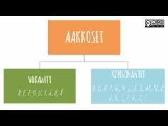 SUOMENKIELI:vokaalit ja konsonantit - YouTube
