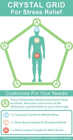 Crystal Grid for Stress Relief. Learn how to use these healing crystals in the article. #infographic #crystalhealing
