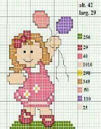 Achado..... Cross Stitch Cards, Cross Stitch Baby, Cross Stitching, Cross Stitch Embroidery, Embroidery Patterns, Cross Stitch Patterns, Baby Motiv, Stitch Doll, Knit Basket