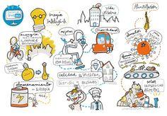 .@BASF_ES: Crear ideas y proyectos; el intercambio de noticias y opiniones sienta las bases de un futuro sostenible | i·ambiente