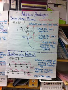 Addition and Subtraction Strategies Math Huddle (Bansho) Lesson