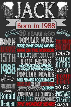 1988 Birthday Board 30 Years Ago History Fact