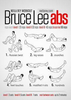 Best Abdominal Exercises For Women To Lose Belly Fat Fast | Upper Lower Ab Workouts For Women #abmachines by MyohoDane