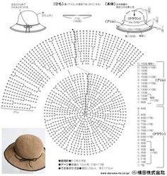 [코바늘 모자도안] 코바늘 챙 모자 도안 코바늘 모자~ 가장 기존적인 모양입니다. 모자뜨기...공개도안