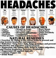 What Can You Do For A Tension Headache? – Headache And Migraine Relief Today Tension Migraine, Migraine Relief, Migraine Cures, Tension Headache Relief, Migraine Diet, Acupressure Treatment, Chronic Migraines, Natural Headache Remedies, Alternative Health