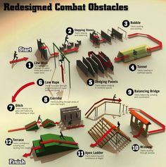 Obstacle Course Plans | The redesigned obstacle course