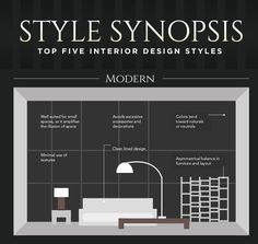 Top Five Interior Design Styles: Which One Describes Yours? [Infographic] - Freshome