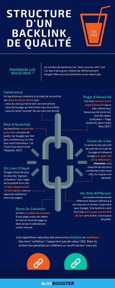 backlinks-de-qualite-infographie