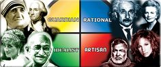 Personality/Temperaments. Gives insight into your personality after taking a quiz from this site: http://www.humanmetrics.com/cgi-win/jtypes2.asp. My temperament is ISFJ