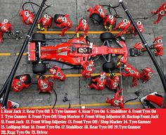 Formula One pit stop: How does the crew work? | Daily Mail Online Doubledown Casino, Top Online Casinos, Formula One, Custom Cars, Grand Prix, Racing, Mail Online, Daily Mail, Banquet