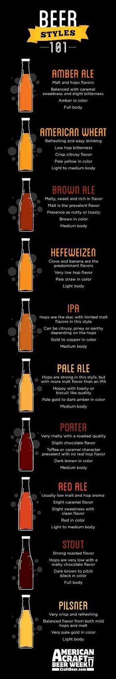 How well do you know your beer styles? Here's a handy guide. #homebrewing