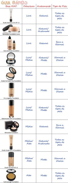 mac foundation review