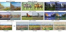 pytorch-CycleGAN-and-pix2pix - Image-to-image translation in PyTorch (e.g. horse2zebra, edges2cats, and more)