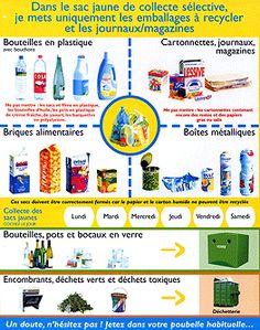 Tri Selectif Couleur Des Poubelles : selectif, couleur, poubelles, Idées, Selectif, Selectif,, Poubelle