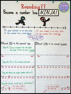 Crafting Connections: Rounding with Number Lines {includes FREE Task Cards!}