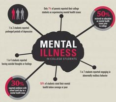All of these difficulties are multiplied tenfold if you or the other person in the relationship have a mental illness...