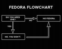 YES!!!  love this - hate fedoras!!
