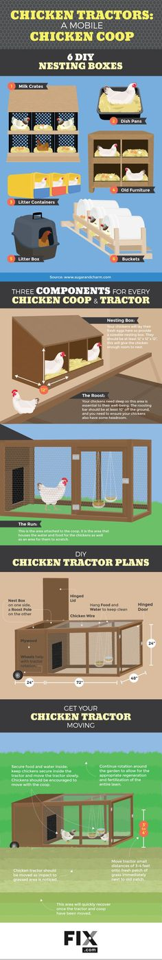Treat your chickens to an easy-to-use and low-maintenance home that never has to leave your backyard! Check out Fix.com's plans for a chicken tractor!