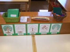 My Montessori Journey - Parts of a Tree