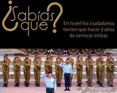 #SabiasQue en #Israel los ciudadanos tienen que hacer 3 años de #ServicioMilitar