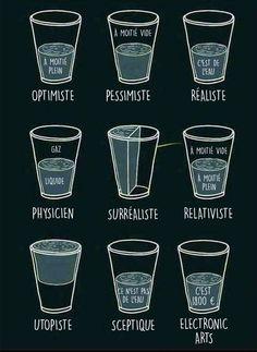 Votre caractère en fonction de votre verre préféré