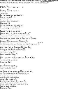 Song Somewhere Over The Rainbow What A Wonderful World by Israel Kamakawiwoole, song lyric for vocal performance plus accompaniment chords for Ukulele, Guitar, Banjo etc. Guitar Chords And Lyrics, Guitar Chords For Songs, Ukulele Songs, Music Guitar, Playing Guitar, Learning Guitar, Guitar Tips, What A Wonderful World, Over The Rainbow Ukulele