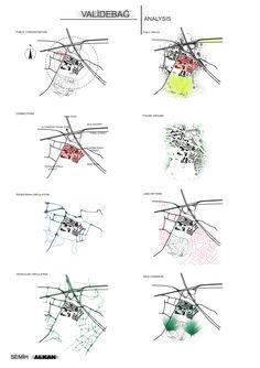ideas for landscape architecture perspective drawing urban design drawing architecture architectureperspective design drawing ideas landscape perspective urban Site Analysis Architecture, Architecture Concept Diagram, Architecture Graphics, Architecture Portfolio, Landscape Architecture, Bubble Diagram Architecture, Masterplan Architecture, Architecture Diagrams, Urban Design Diagram