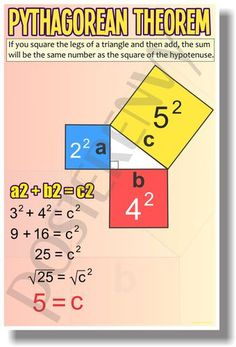 Pythagorean Theorem (pink/tall) - NEW Math Classroom Poster (ms298) PosterEnvy