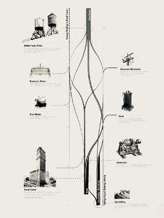 Pavilion Architecture, Landscape Architecture Design, Architecture Graphics, Architecture Drawings, Timeline Architecture, Timeline Diagram, Map Diagram, Timeline Design, Masterplan