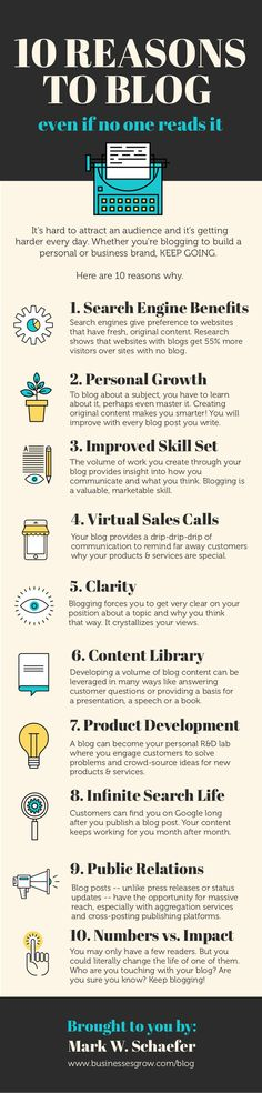 10 reasons to blog #infographic