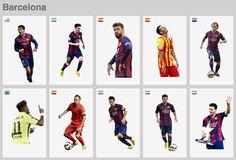 jugadores de futbol - Cerca amb Google